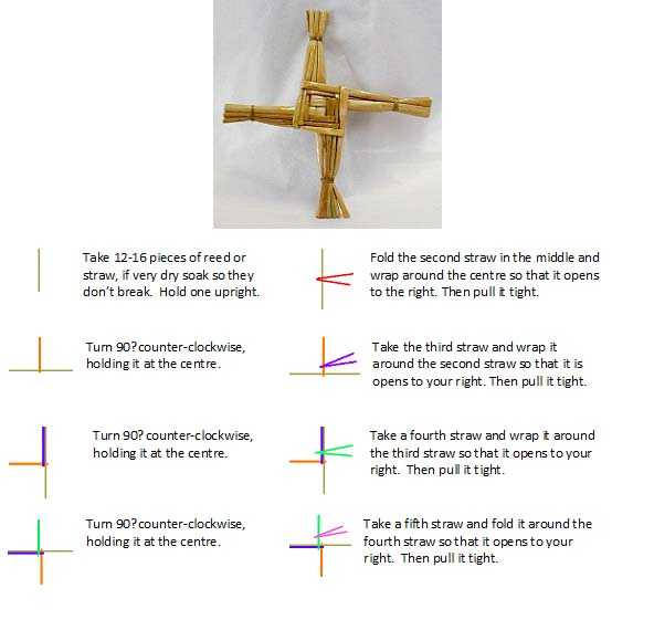 How-to-make-a-St-Brigid's-Cross